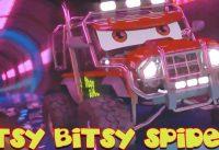 Itsy Bitsy Spider Speedies Cartoons Nursery Rhymes For Kids 200x137 - Itsy Bitsy Spider | Speedies Cartoons | Nursery Rhymes For Kids